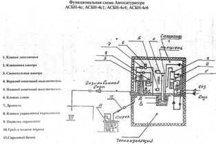 Схема аппарата газводы
